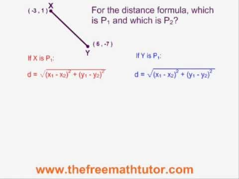 Distance Formula: Which is P1 and Which is P2?