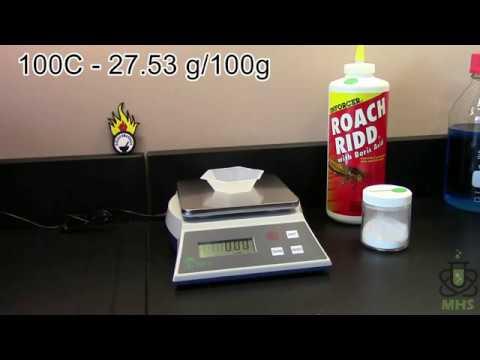 Elemental Extractions 5: Boron Part 1