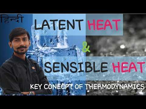 [HINDI] LATENT HEAT & SENSIBLE HEAT~ KEY CONCEPTS OF THERMODYNAMICS & PHYSICS ~ WITH EXAMPLES