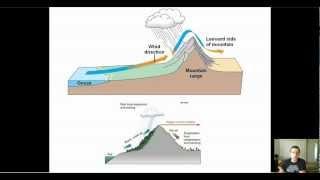 Climate Factors Topography Elevation Rain Shadow