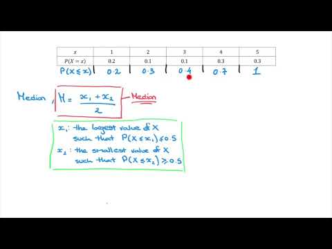 Median of a Discrete Random Variable - How to find it