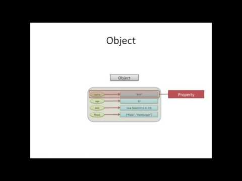 05.14 - #39 - JavaScript - Introduction To Using Object Data Type