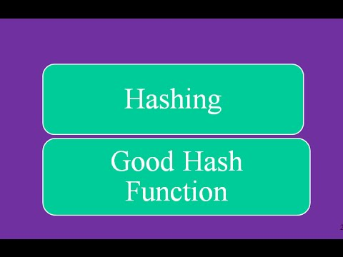 Good Hash Function - (Even Distribution | Easy Computation) Hashing