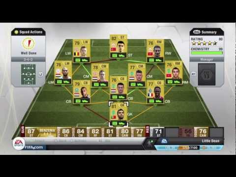 FIFA 13 UT | What is Chemistry?