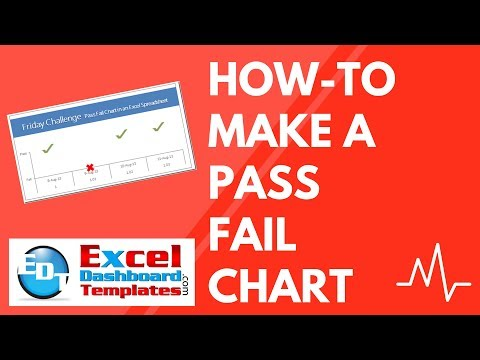 How-to Make a Pass Fail Chart in Excel