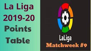 Spanish La Liga Points Table 2019. La Liga Team Standings Matchweek 9