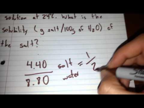 Solubility of salt