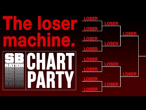 The NCAA tournament is a loser machine | Chart Party