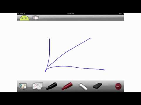 How to Create a Screencast on the iPad