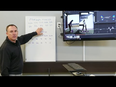 Pressure Movement and Putting Discussion