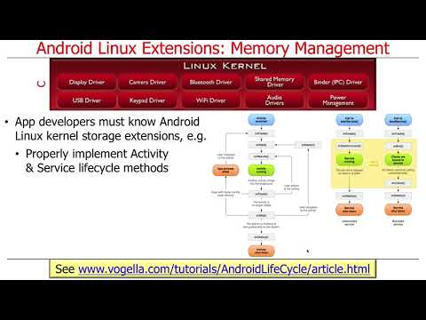 Android Linux Kernel Part 3: Android Kernel Extensions