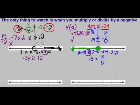Solving One Step Inequalities Video