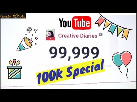 OMG! Can't Believe that it all happened I 100K Special I Creative Diaries