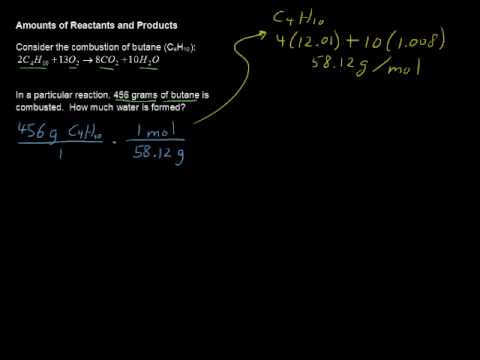 How to Determine Amounts of Reactants and Products in Chemical Reactions
