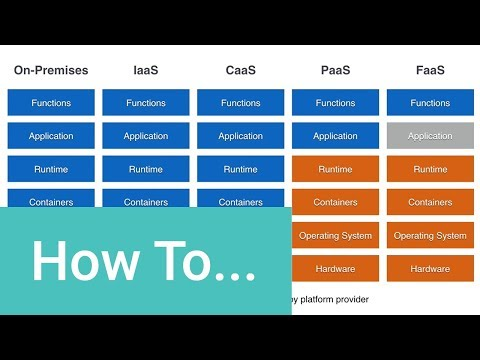 Introduction to Serverless: What is Serverless?