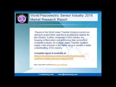 World Piezoelectric Sensor Market Research Report 2018