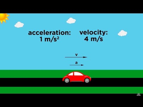 Position/Velocity/Acceleration Part 1: Definitions