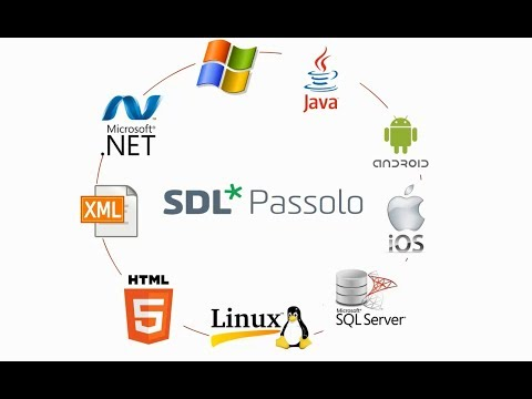 Getting started with SDL Passolo Translator Edition