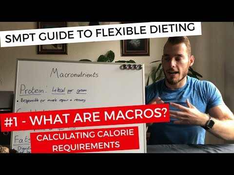 SMPT Guide to Flexible Dieting #1 - What are Macros?   Calculating Calorie Requirements