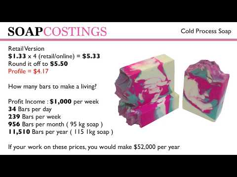 Soap Costing for Cold Process and Melt and Pour Soaps