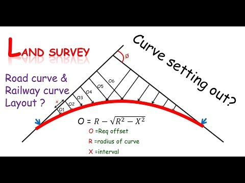 Curve setting out by perpendicular offsets from tangent lines😍😍