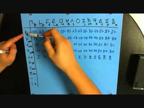 Korean Alphabet Hangul by Rinji