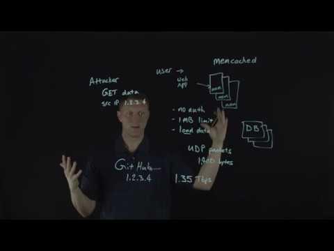 Explaining the GitHub DDoS Attack