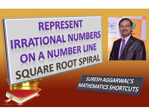 Trick 159 - Understand Square Root Spiral the Easy Way