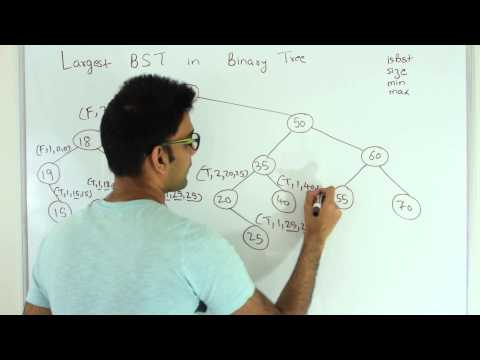 Largest BST in Binary Tree