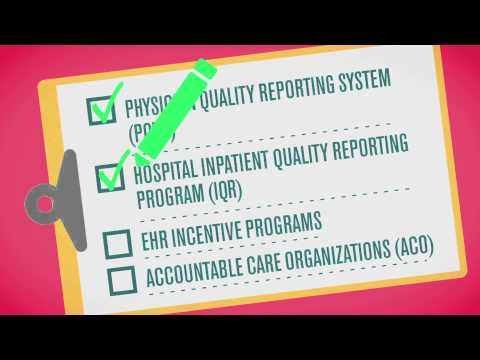 Introduction to Quality Measurement