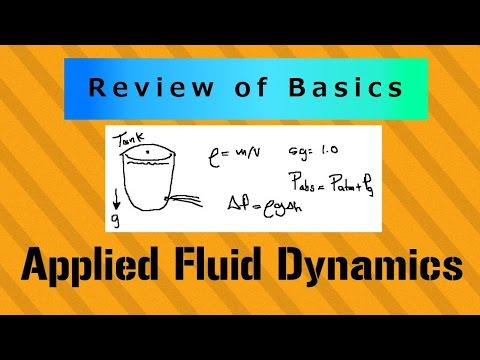 Pressure - Absolute, Atmospheric, Gauge, Vacuum - Applied Fluid Dynamics - Class 004