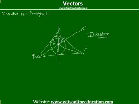 angle bisectors and incentre of a triangle by vector methods