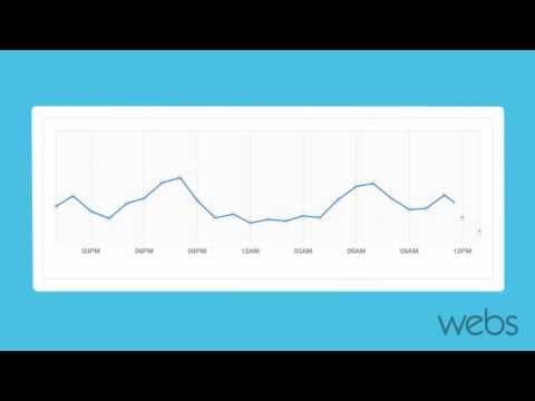 Analyze Website Statistics with the Webs.com Stats Tool