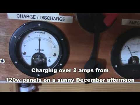 Cabin/Shed Off Grid Solar + walk through and install - garden chalet upgrade 2013
