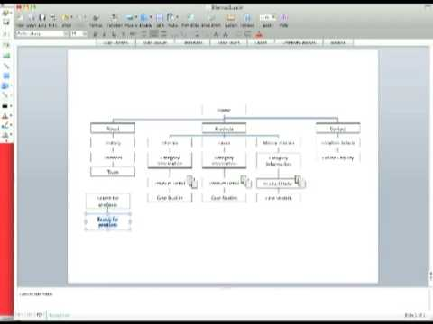 Functional Design - Creating a sitemap - Part 2