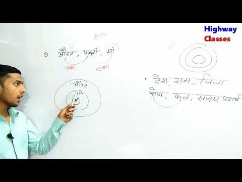 Venn diagram part-2  in reasoning in Hindi by Atul sir
