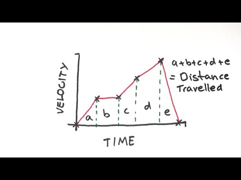 Distance-Time and Velocity-Time Graphs | GCSE Physics | Doodle Science