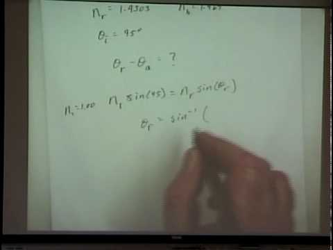 Physics 220 - SP2010 - Lecture 25 - Index of Refraction, Critical Angle, Mirror Equation