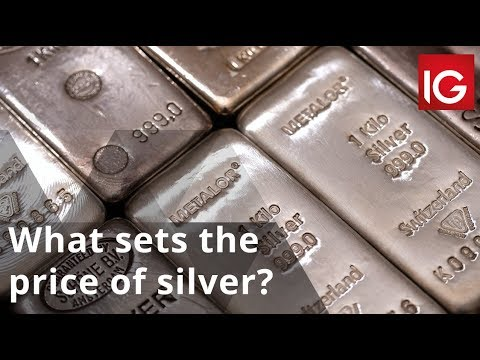 What sets the price of silver?