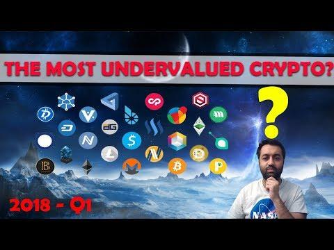 🤑 Most Undervalued Crypto - 2018 Q1   Cryptosomniac.com/taxes 🤖