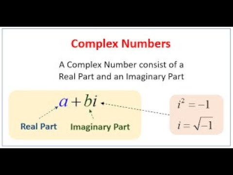 Example of cube roots of unity(Complex numbers)part 2