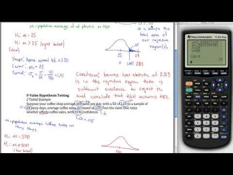 P-Value Z Hypothesis Testing