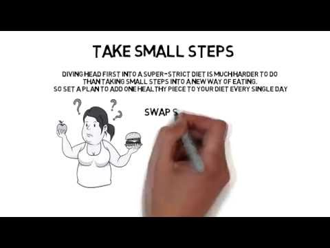 Take Small Steps - Loseweightveryfast