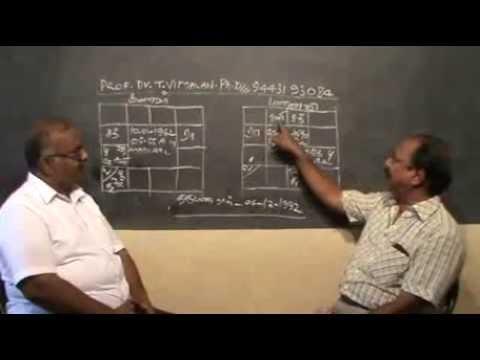 இராகு-கேது தோசம் Prof.Dr.Vimalanriias @ Mr.Arivanandam talking about rahu-kethu dosha-part-2