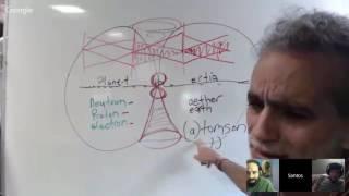 Torus Talk on the Tru-Mon Show - Santos Bonacci - Part 1 of 5