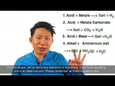 Explanation of Acids, Bases and Salts Chemistry Reactions -  Bright Culture