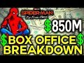 Spider Man Far From Home 850M Worldwide In 2nd Week Box Office