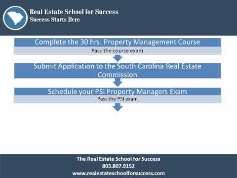 How to Obtain a South Carolina Property Managemet License?
