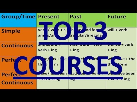 TOP 3 ENGLISH GRAMMAR LESSONS. TENSES IN ENGLISH GRAMMAR LESSONS WITH EXAMPLES