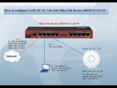 How to configure Unifi AP-AC-LR with MikroTik Router RB2011UiAS-IN